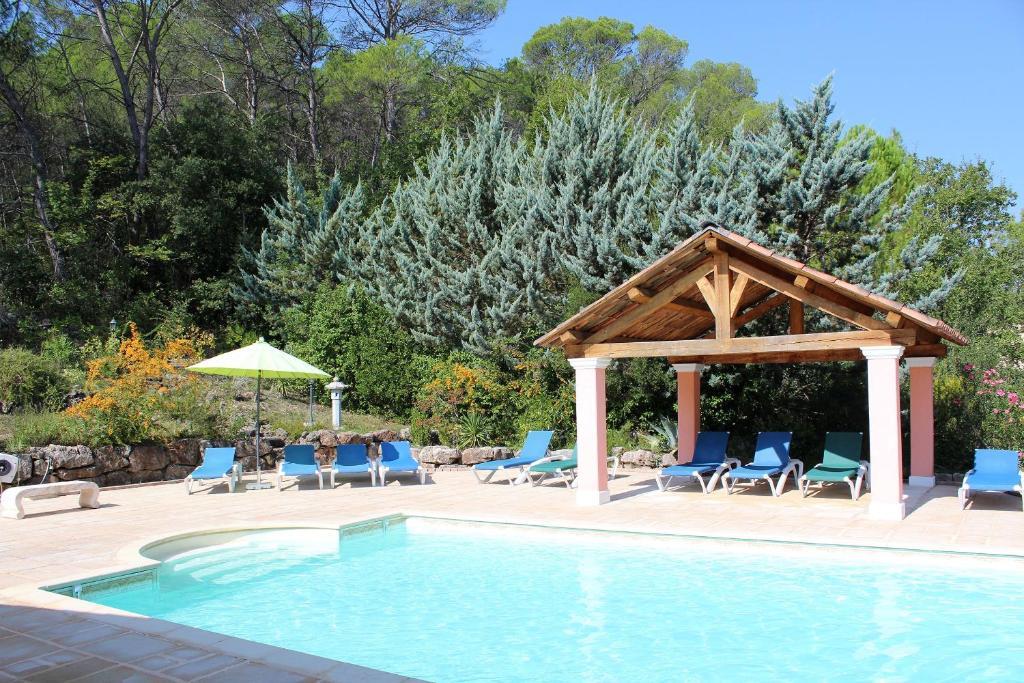 The swimming pool at or close to Villa COLIBRI