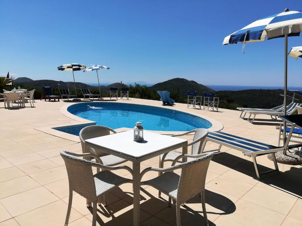 Holiday Home Sperlonga 7196