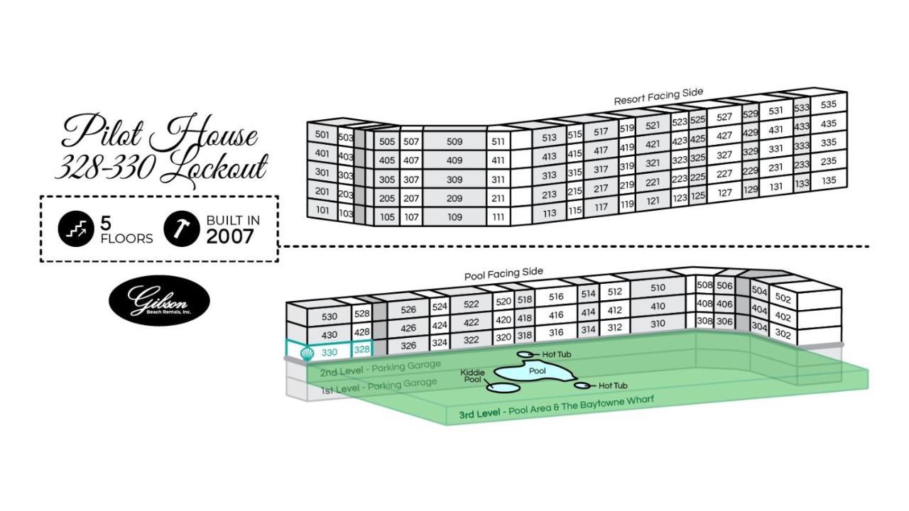 Pilot House 328 330 Lockout Condo Destin – Harga Terkini 2020